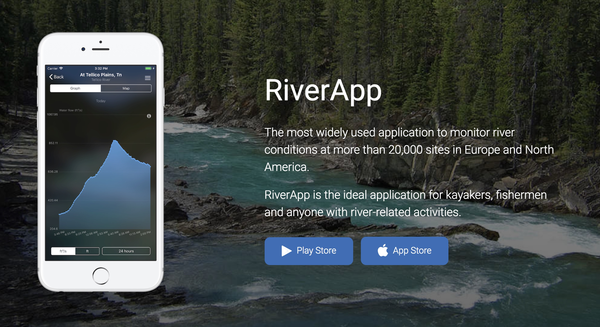 RiverApp | River levels App